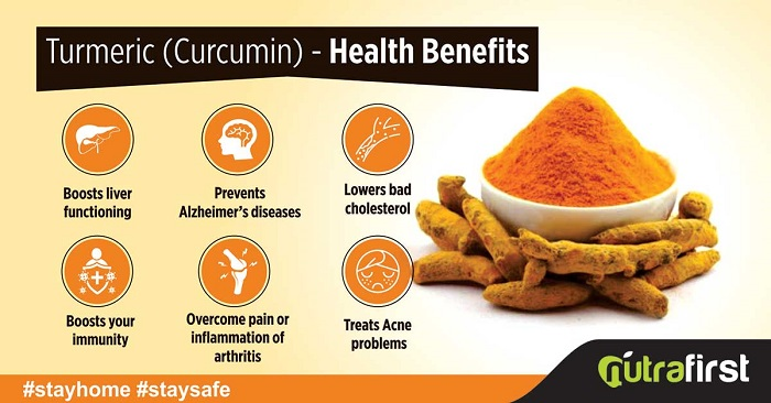 Best 3 Ways Curcumin Capsules Can Benefit Your Health